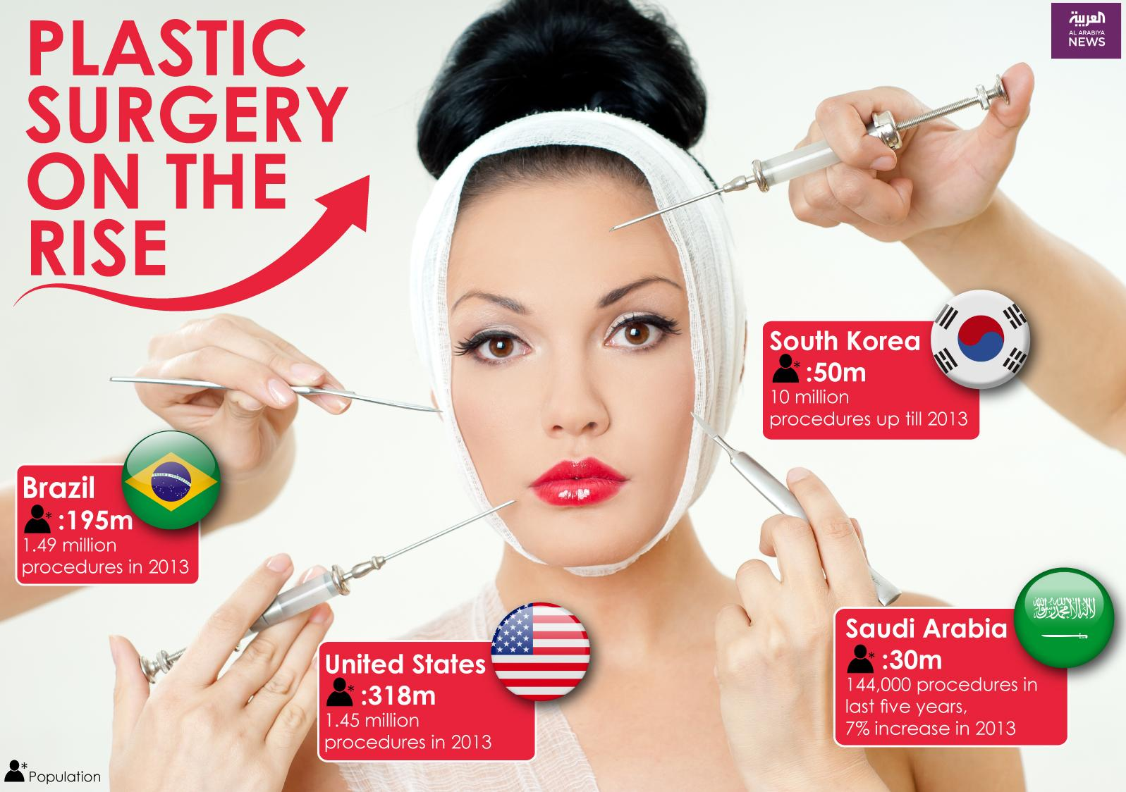 plastic surgery in the news 1
