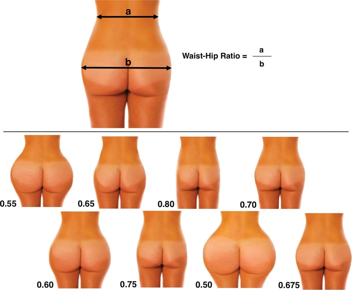 Plastic Surgery Buttocks Before And After