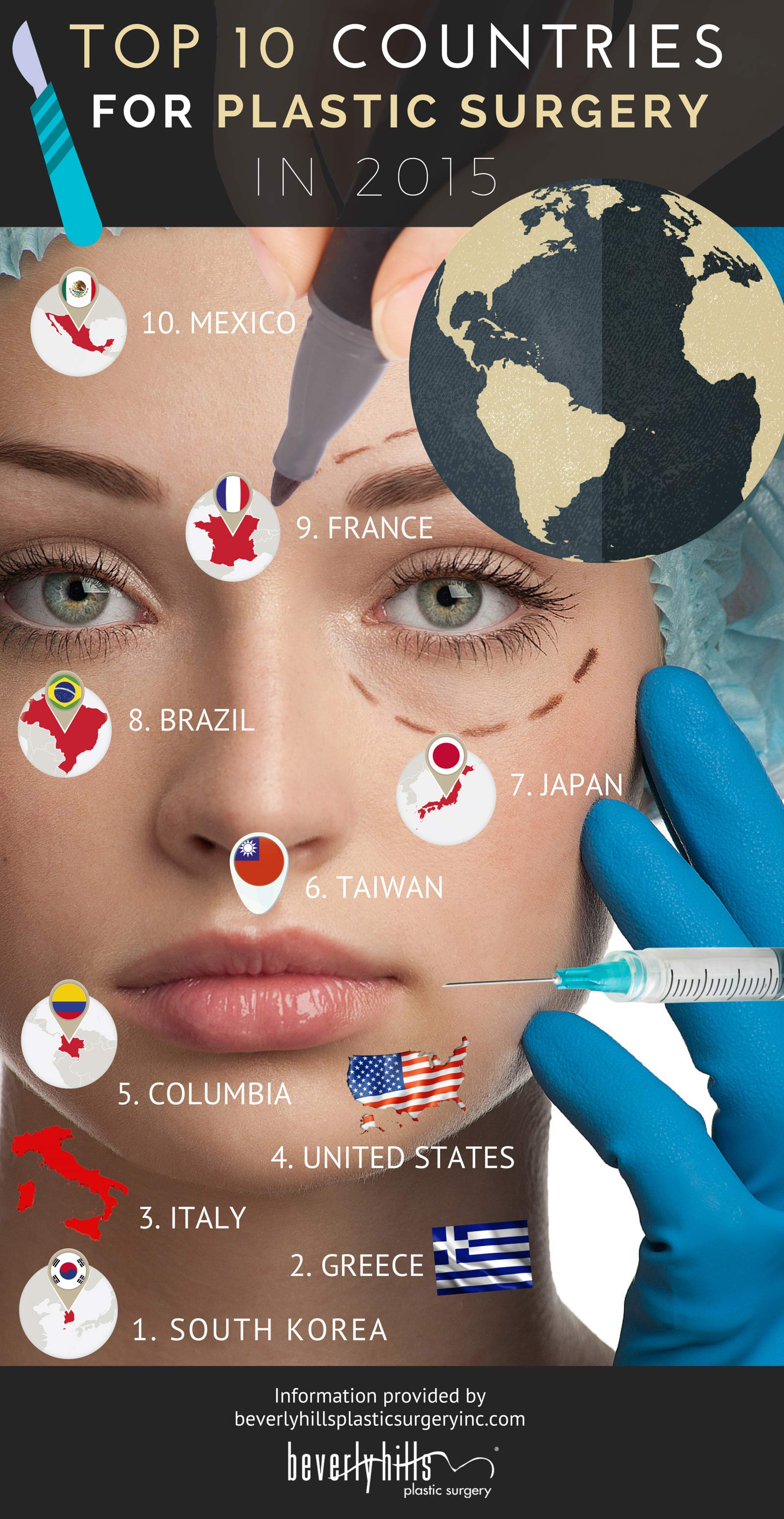 top 10 countries for plastic surgery photo - 1