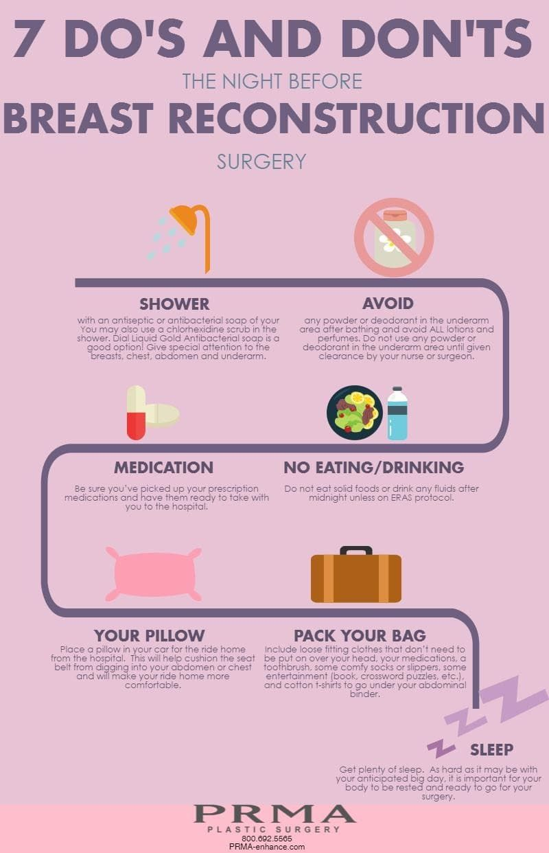 Foods To Avoid Before Plastic Surgery 1